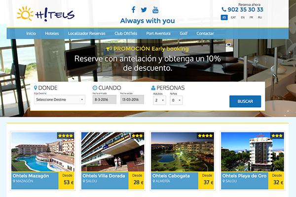 gestion reservas hoteleras